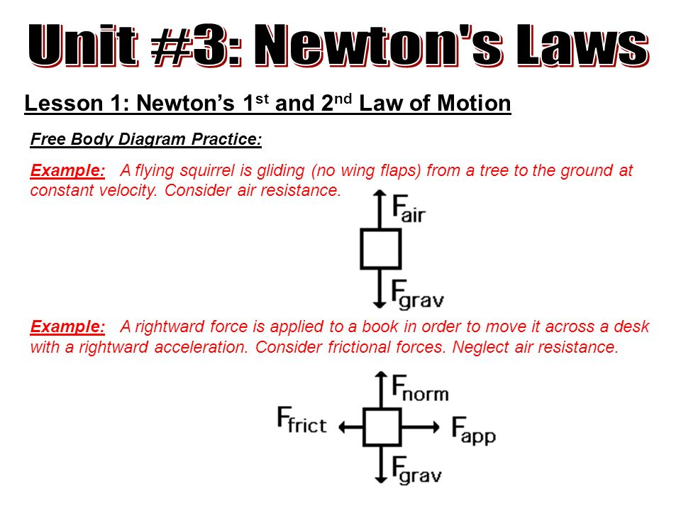 newtons 1st law diagram unit #3: newton's laws lesson 1: newton's 1st and 2nd law ... power law 8 pin relay diagram