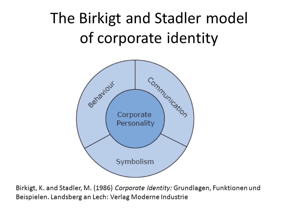 """corporate identity the concept its measurement Public relations and corporate image   corporate identity this is the so-called """"ideal"""" self  it is part of an integrated marketing communications concept."""