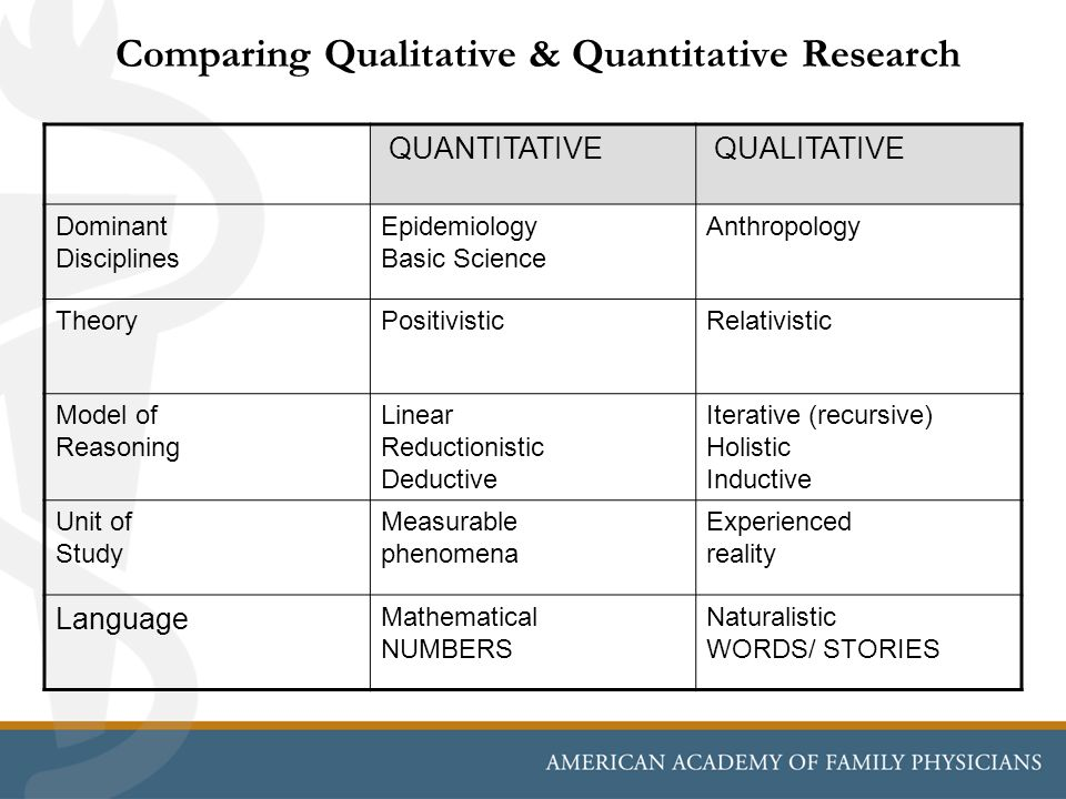 "qualitative data collection continues until saturation is met describe In qualitative research, ""it is often the infrequent gem that puts other data into perspective that becomes the central key to understanding the data and for developing the model"" [43, p 148] table 3 shows an example of one way to present saturation."