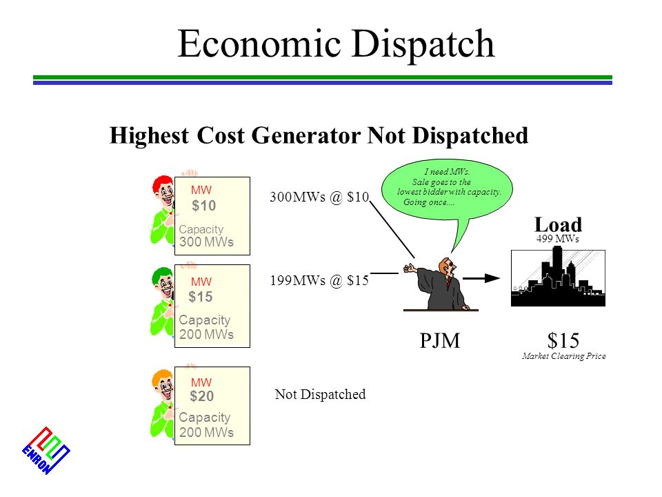 economic load dispatch thesis Economic load dispatch in power system using pso a thesis submitted in the partial fulfillment of the  economic load dispatch and optimal power flow in power.