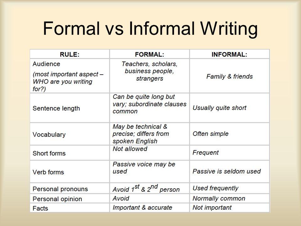 Informal essay sample