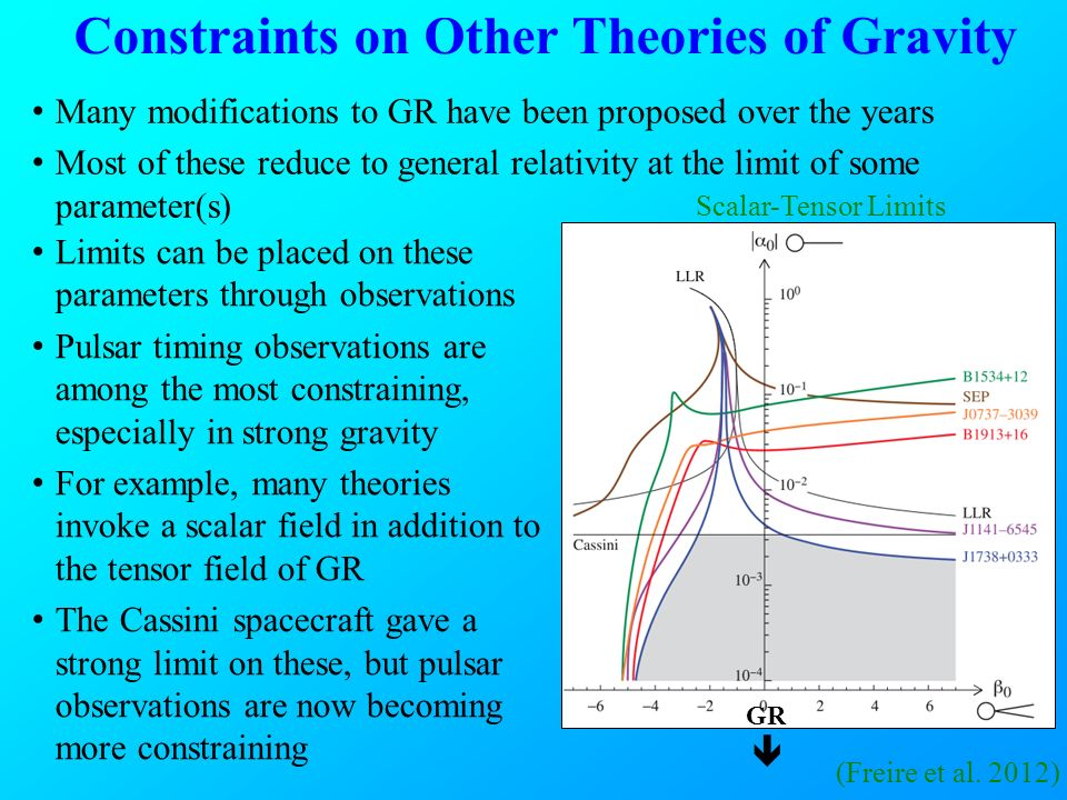 Theory of graviton fields essay