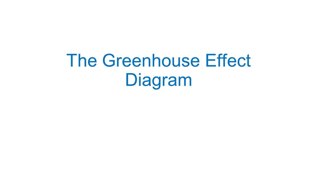 The greenhouse effect diagram ppt video online download 1 the greenhouse effect diagram pooptronica Images