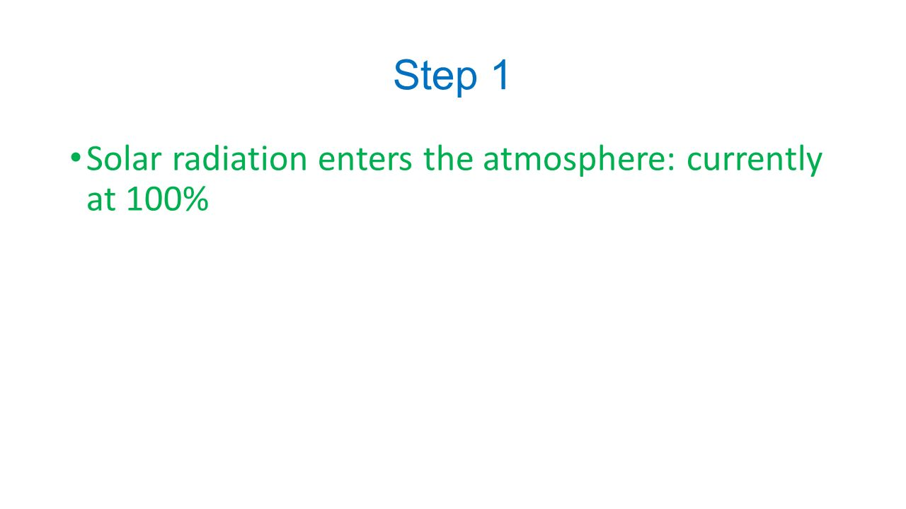 The greenhouse effect diagram ppt video online download 4 step 1 solar radiation enters the atmosphere currently at 100 pooptronica Images