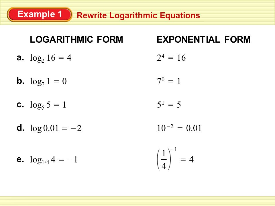 Rewrite The Logarithmic Equation In Exponential Form Ln E 4