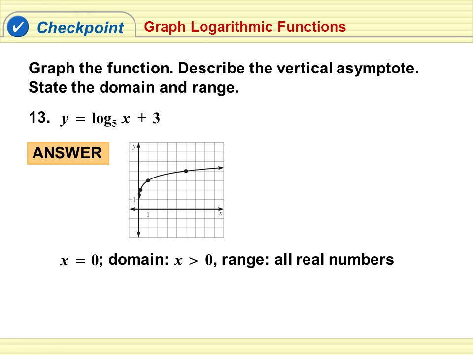 Example 1 LOGARITHMIC FORM EXPONENTIAL FORM a. log2 16 = 4 ...