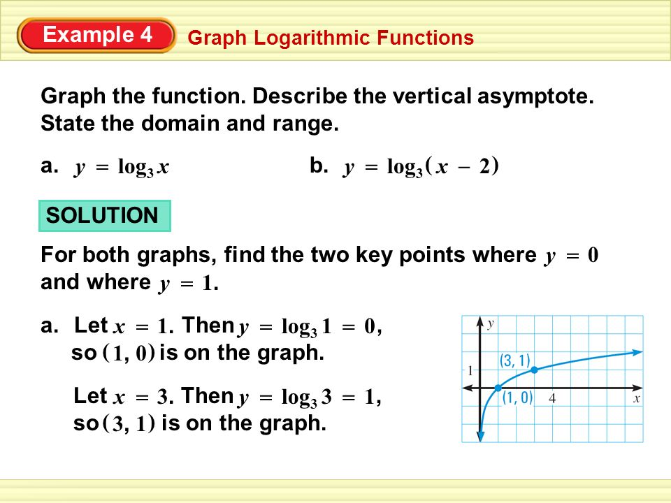Example 1 logarithmic form exponential form a log2 16 4 24 16 for both graphs find the two key points where and where y 1 ccuart Image collections