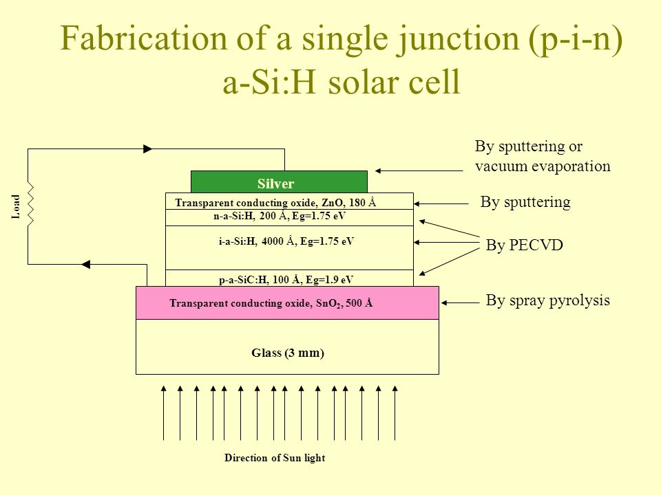 electrical wiring diagrams for eg 75 s5 electrical wiring diagrams for homes amorphous silicon based solar cell technology - ppt download