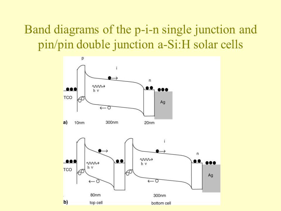2004 Honda Crv Wiring Diagram Manual : Honda crv owners manual pdf download wiring diagrams
