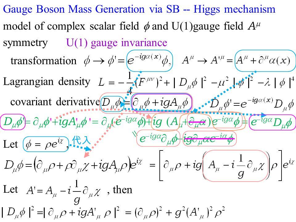 Spontaneous Breakdown (SB) of Symmetry - ppt video online ...