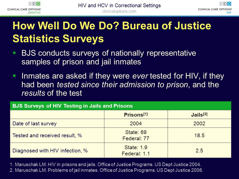Opportune time identifying and managing hcv and hiv in for Bureau justice statistics