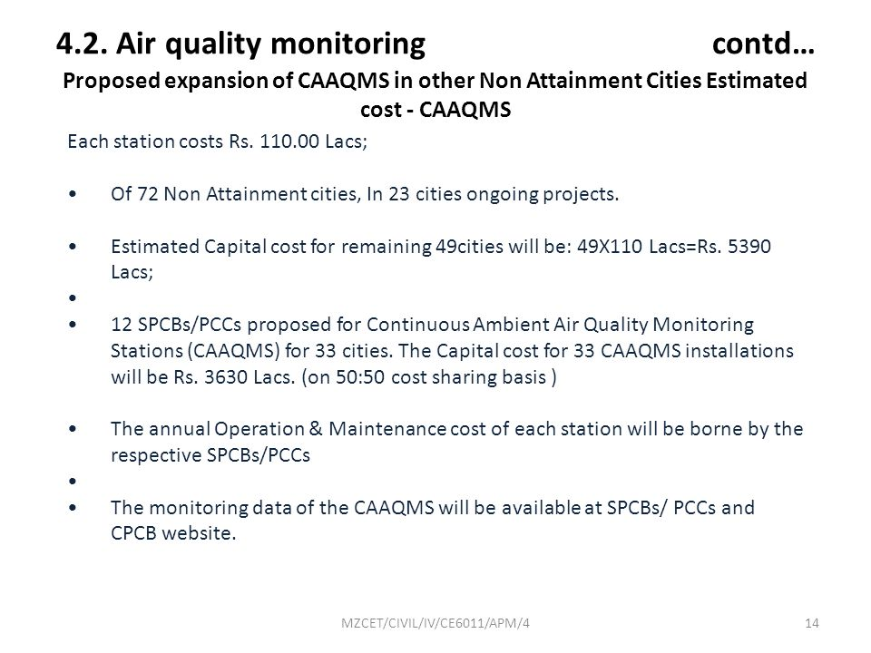 4.2. Air quality monitoring contd…