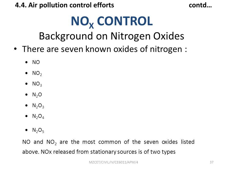 NOX CONTROL Background on Nitrogen Oxides