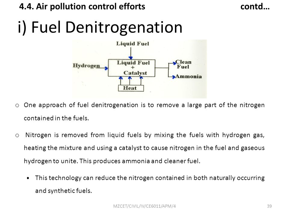 i) Fuel Denitrogenation