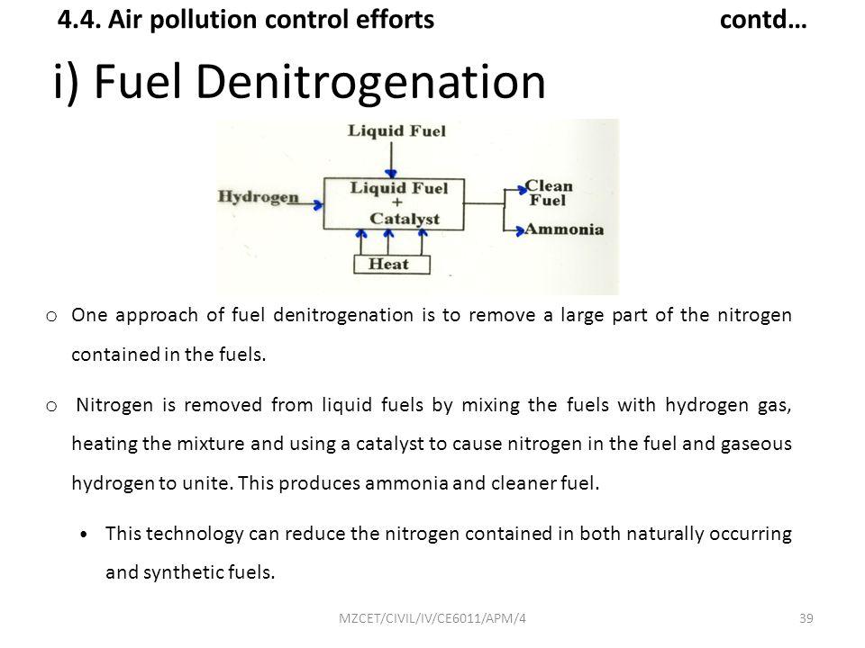 i) Fuel Denitrogenation