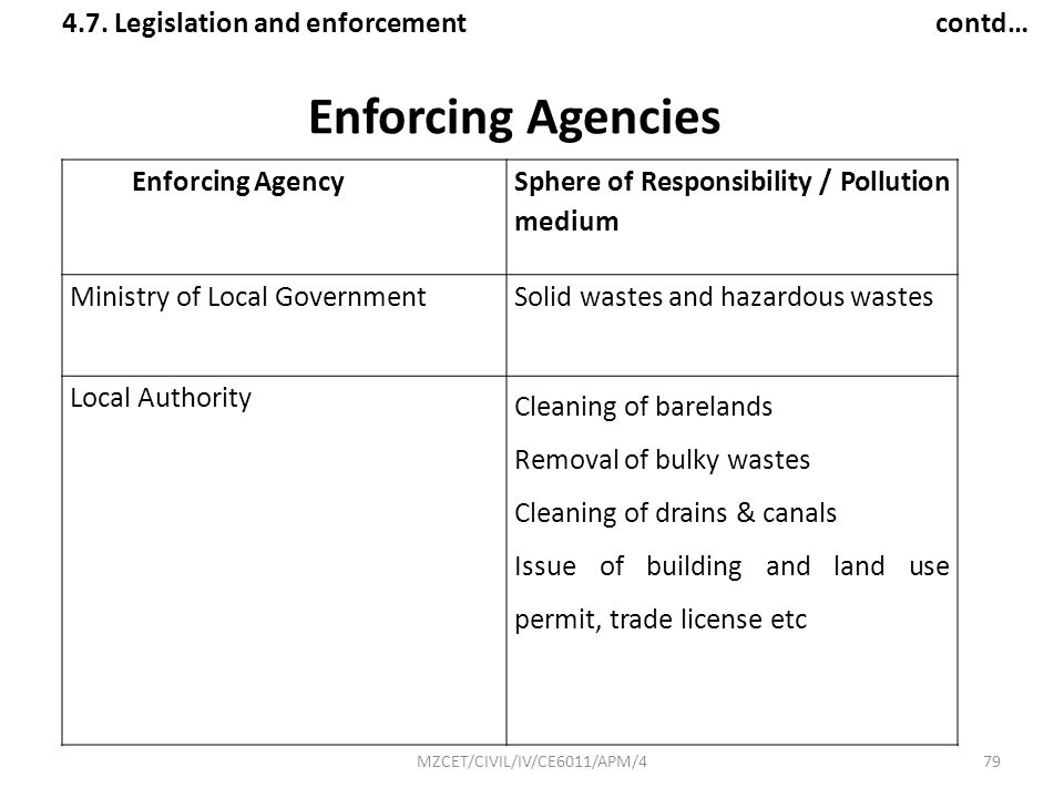 4.7. Legislation and enforcement contd…