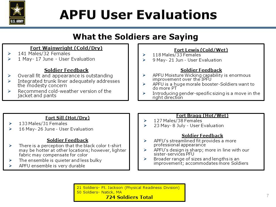 Army Physical Fitness Uniform (APFU) Update - ppt video ...
