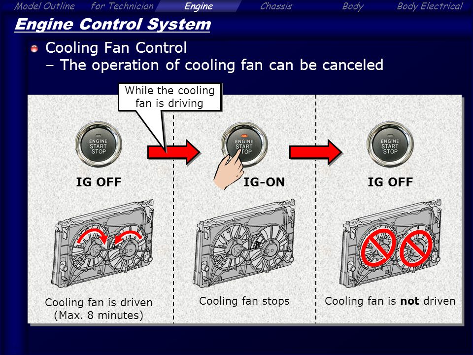 Alphard engine contents click a section tab ppt video online engine control system cooling fan control publicscrutiny Choice Image