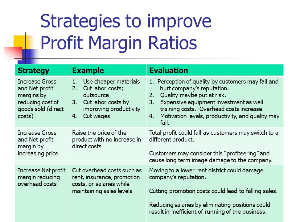 increasing profit margins A few thoughts on increasing profits  cost reduction vs increasing  1 fixed cost saved adds straight to the profit margin 5% reduction in fixed costs.