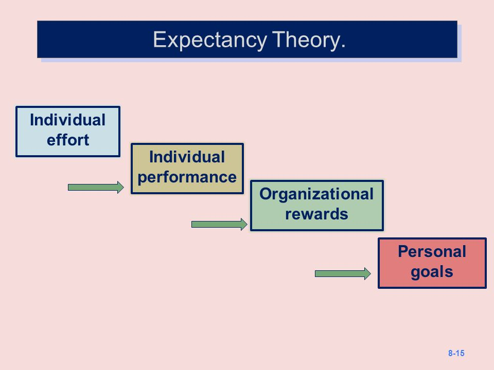 a role for equity theory in the turnover process essay Equity theory - why employee (adam's equity theory) explains the thought process an employee uses to determine the fairness of management decision making these outcomes harm an organization's bottom line and where organizational turnover occurs the loss is two-fold (economic and.