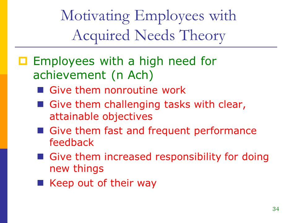 payroll theories Managing a payroll department basic management theories 4 situational leadership 4 principle-centered leadership 4 empowerment theory no one way is the.
