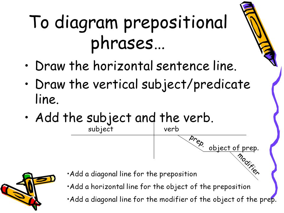 Sentence diagramming ppt video online download to diagram prepositional phrases ccuart Images