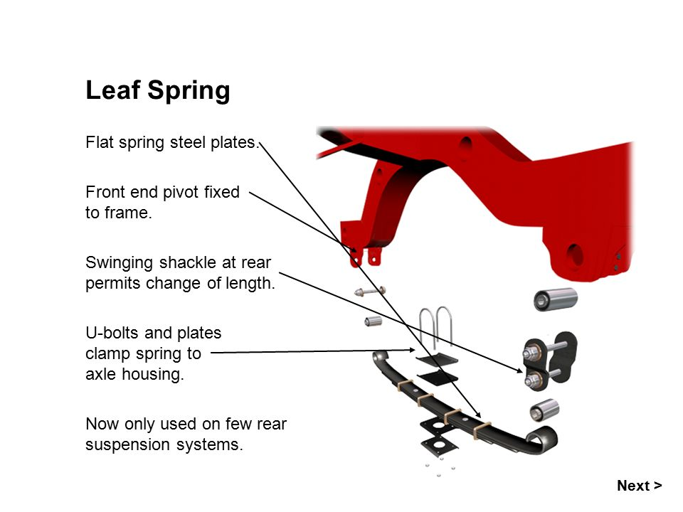 how to change leaf springs to coilovers