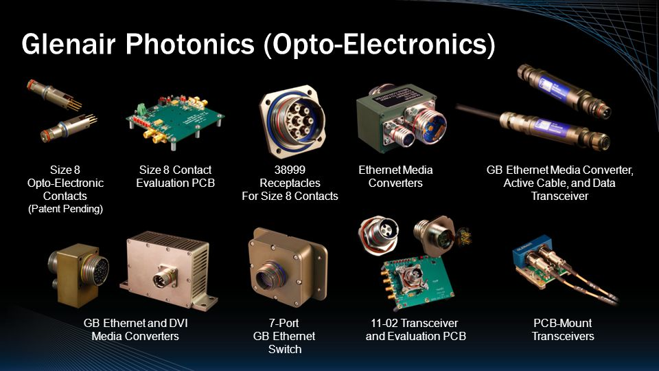 Fiber Optics Ppt Video Online Download