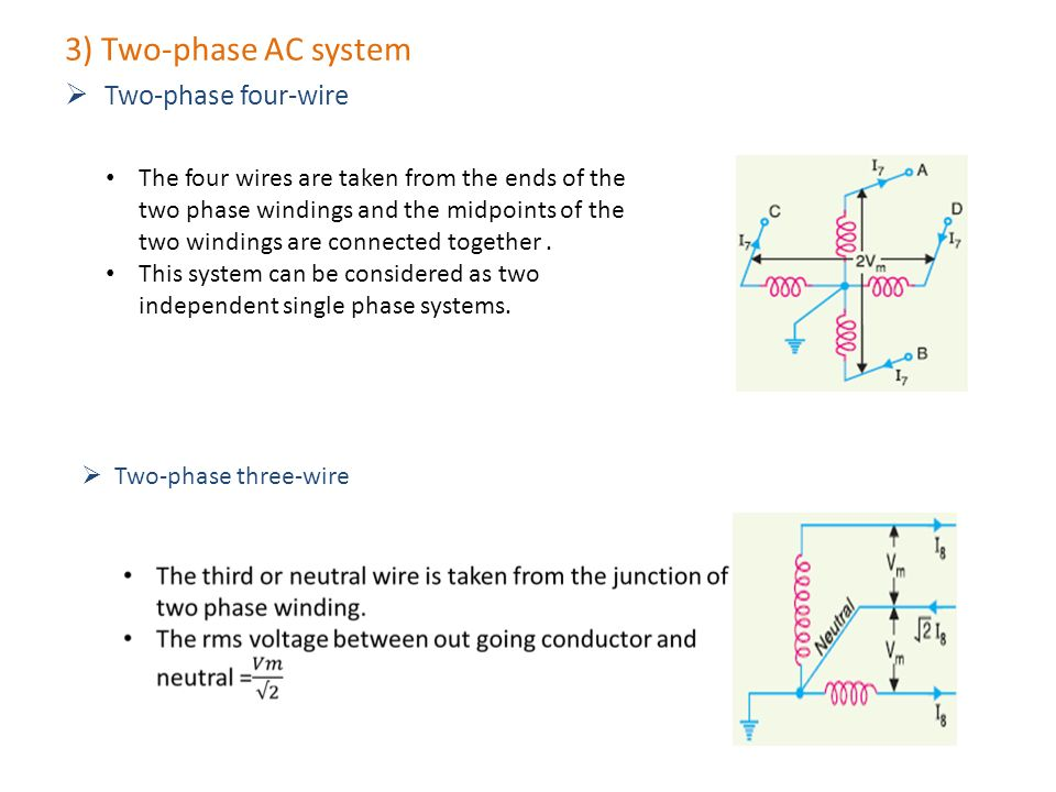 Single Phase System : Electrical power system ppt video online download
