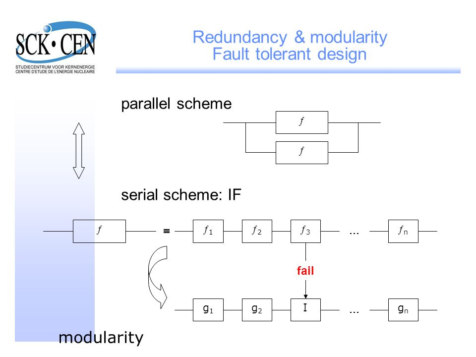 fault tolerant design Course name fault‐tolerant systems design course id: 40632 credits: 3 program: graduate prerequisites: ‐ co‐requisites: ‐ prepared by: seyed ghassem miremadi course description computer systems play an increasingly roll in our daily life, where some of them are safety‐critical.