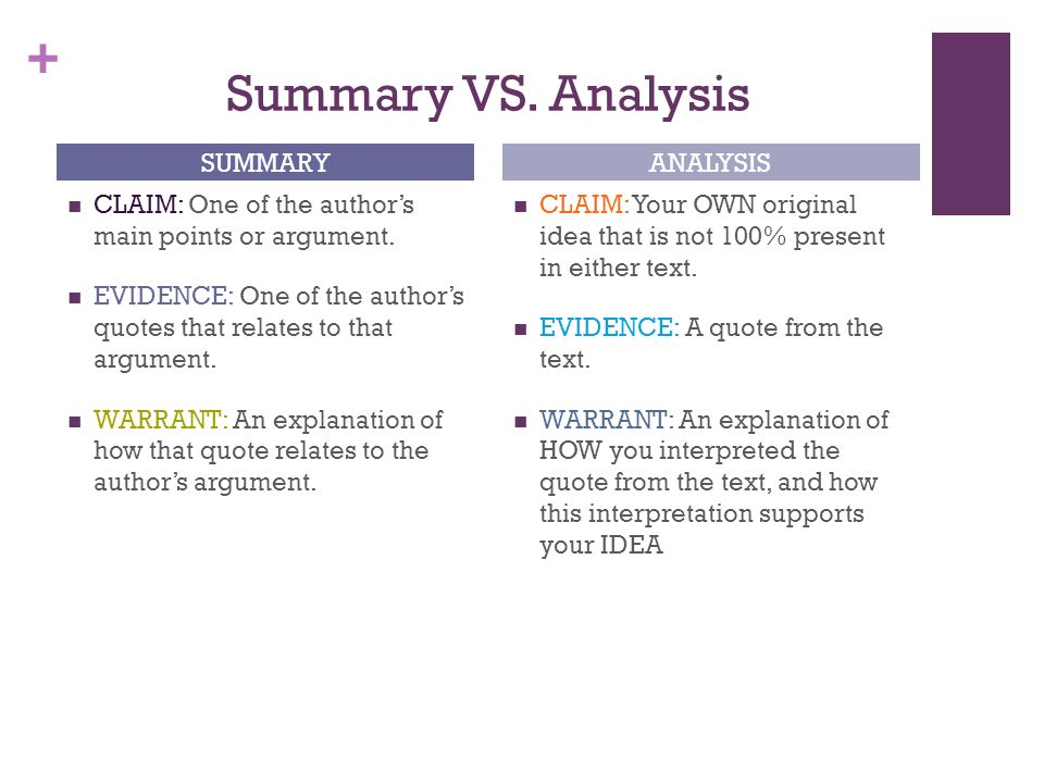 an analysis of the conclusion to Example of an analytical paragraph/history essay  conclusion sentence (sum up the main argument of your paragraph in one sentence):.