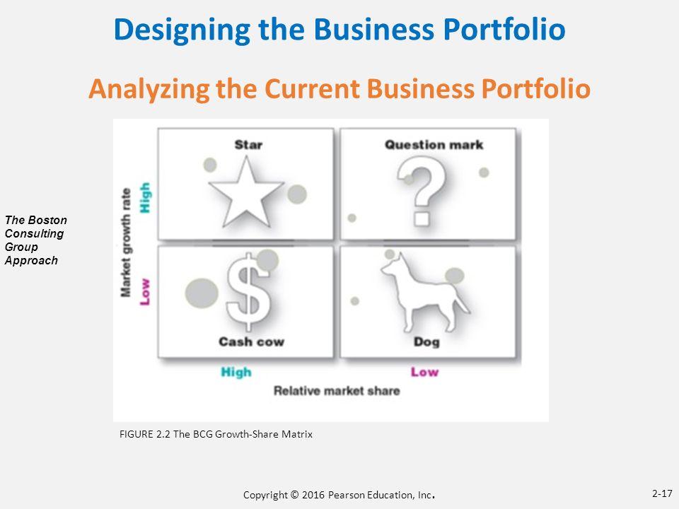 principles of marketing global edition pdf