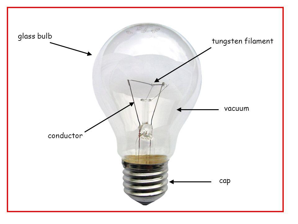 Conductors resistors ppt download for Glass conductors