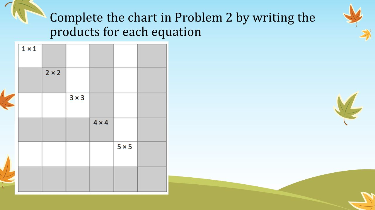 Module 3 lesson 17 identify patterns in multiplication and 10 complete gamestrikefo Choice Image