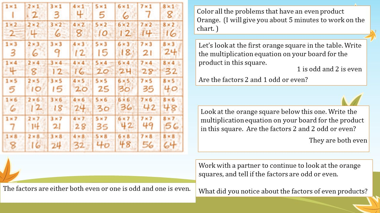 Module 3 lesson 17 identify patterns in multiplication and 7 color gamestrikefo Choice Image