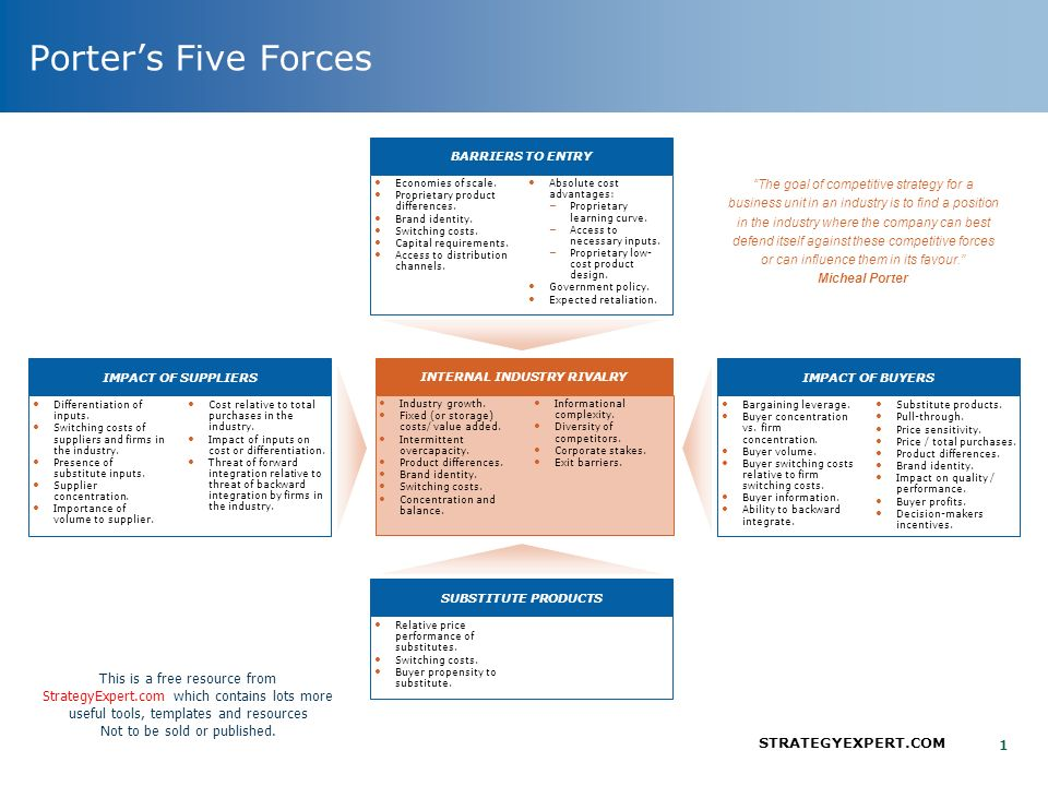 Internal industry rivalry ppt video online download for Porter 5 forces template