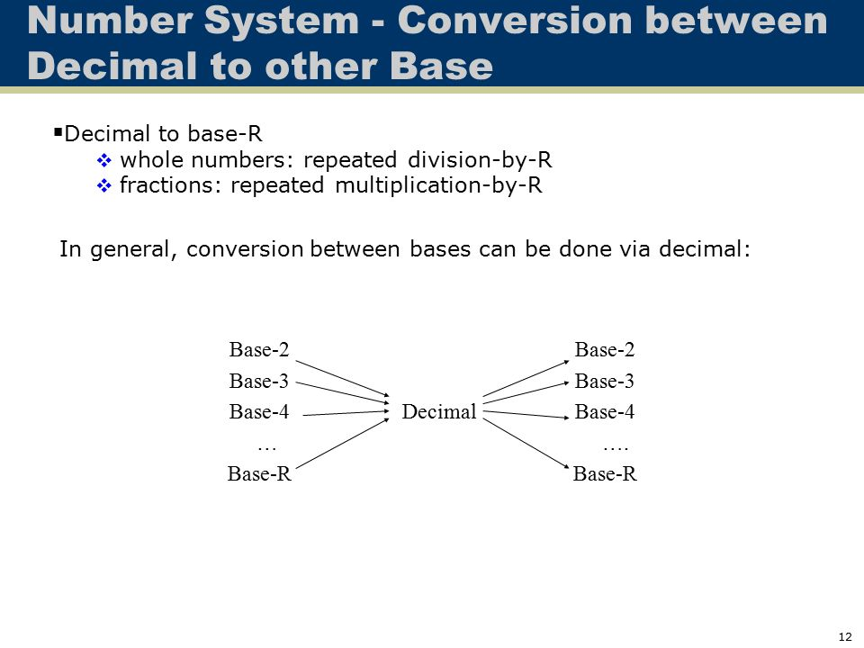 conversion between number bases Itec2110 digital media dr anil pereira 1   page activity 1 – conversion between number bases 1 unit overview in this activity, students work with numbers using.