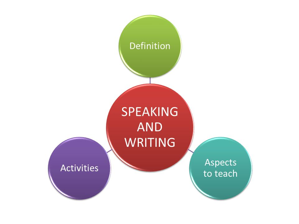 activities for teaching definition essay Essay on teaching by lauren bradshaw january 22, 2009 tags: education essays, essay on teaching, example essay, teaching essay (see your educational institution's definition of plagiarism and acceptable paraphrase) direct citing.