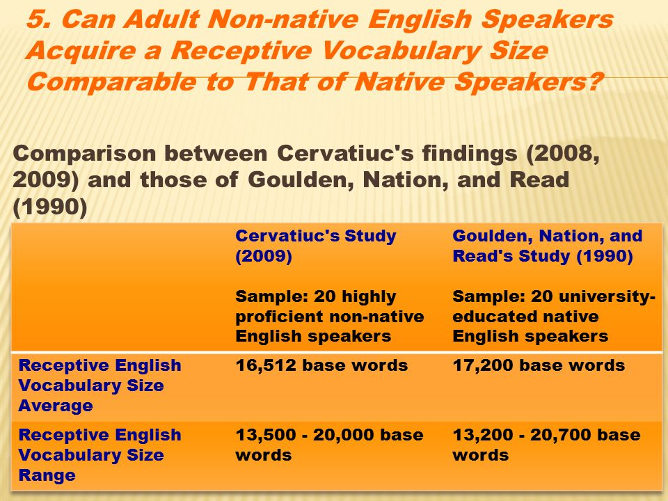 learning characteristics native speakers English-language texts however, native spanish speakers also drew on bilingual-specific these interact with learner characteristics for eo and ell students scaffolding english language learners and struggling readers in a universal literacy.