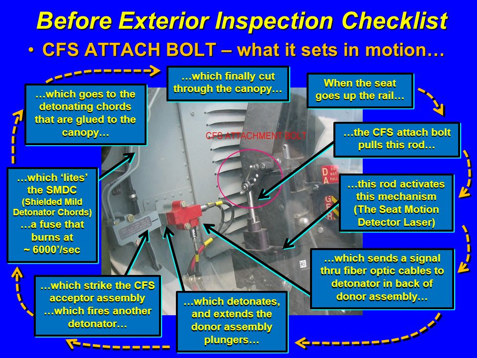 Before Exterior Inspection Ppt Download