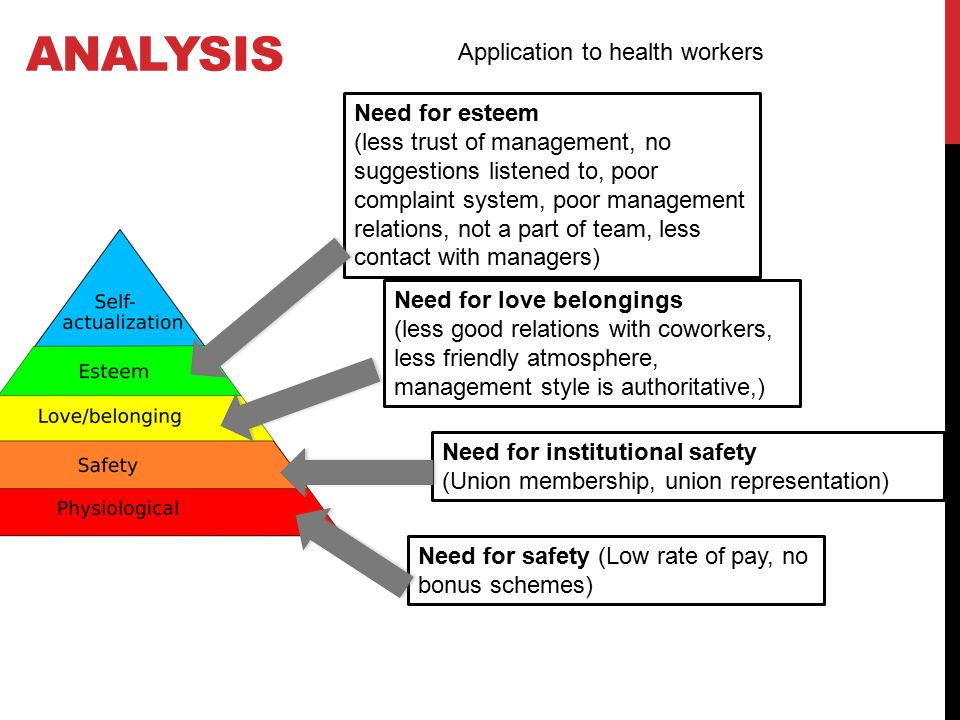 an analysis of the authoritative issues in management Simply look at problems and devise new, creative solutions  authoritative, transactional, autocratic, consultative and democratic  leadership vs management.