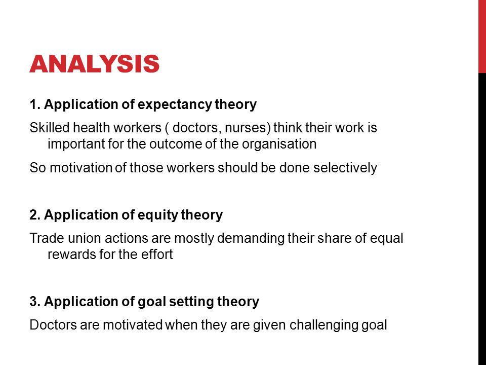 An analysis of motivates a team