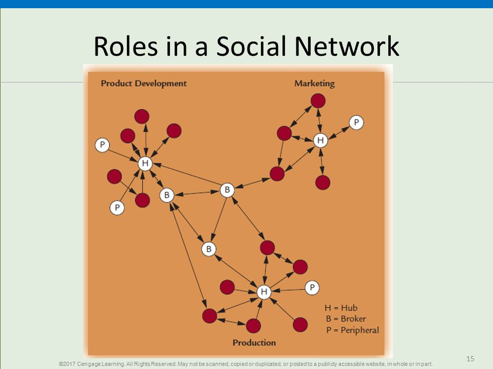 10 Tips for Successful Business Networking - Business …