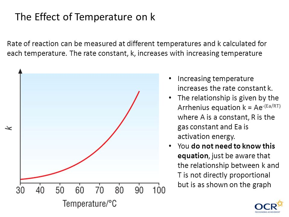 an experiment on the effect of temperature on the rate of reaction Experiment #3 investigating temperature effects on the rate of a chemical reaction objective: experimentally determine the effect of temperature on the reaction between acetone and.