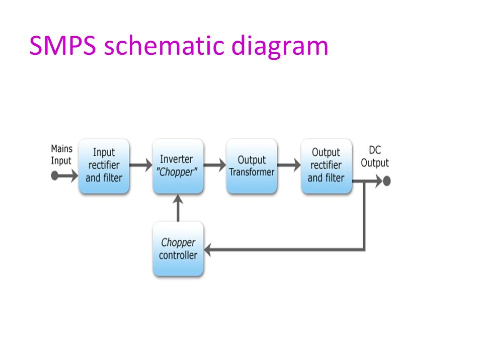 power supply ppt download block diagram and working of smps mobile phone block diagram