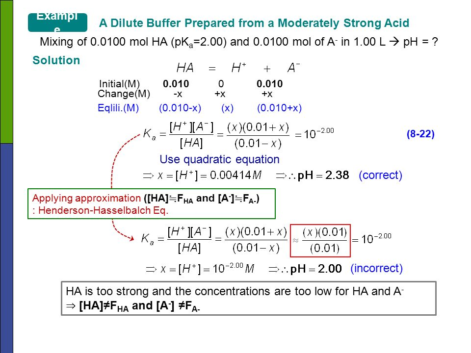 Dilution of Bases and Acids