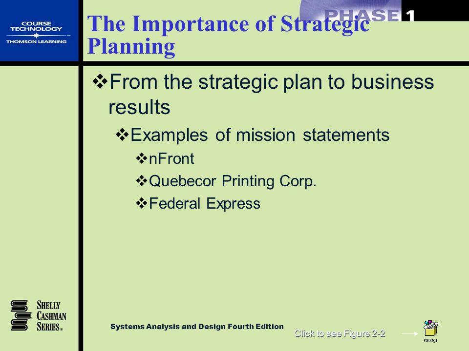fedex strategic planning
