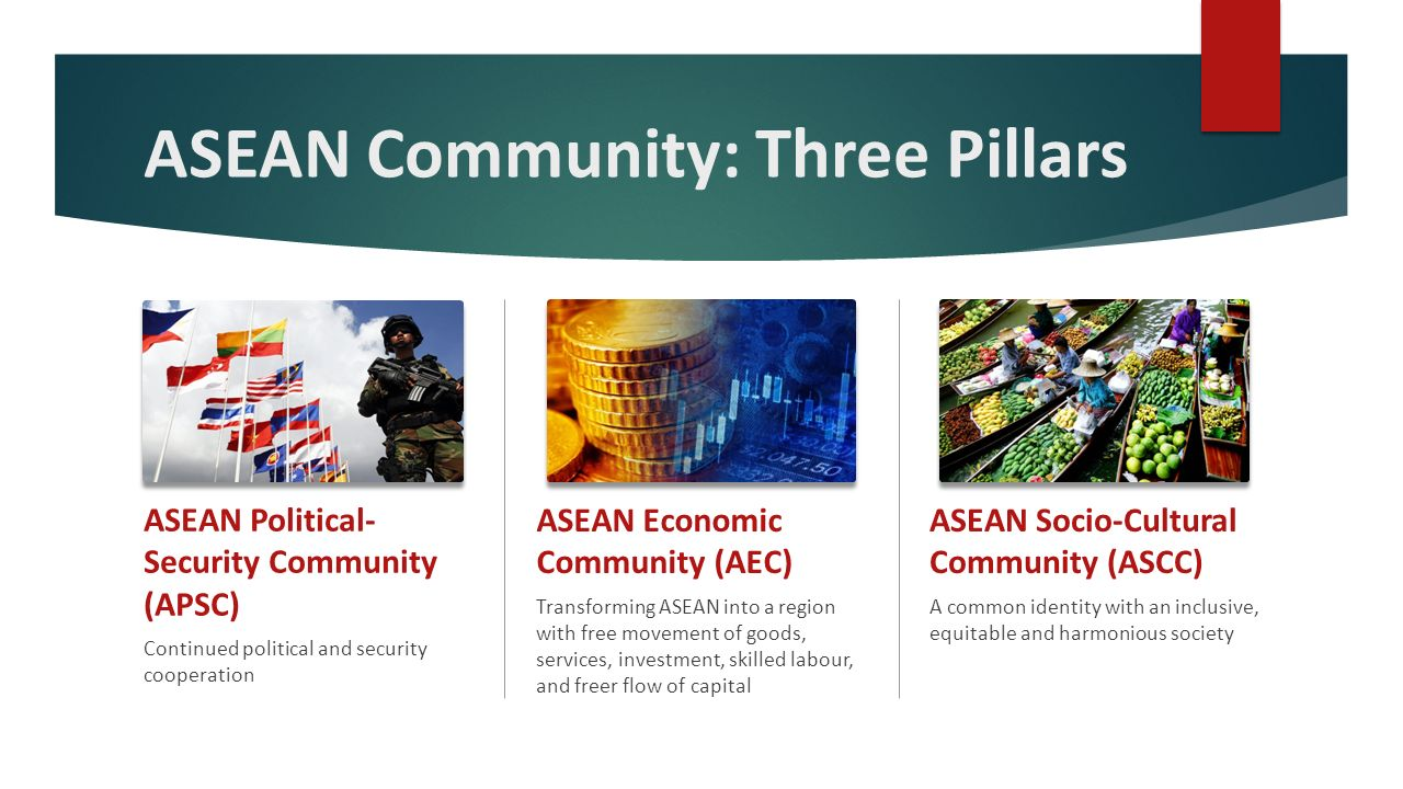 restructuring the asean political security community apsc Tran van hieu: some experiences of restructuring agricultural production in dong thap province  the formation of the asean political - security community (apsc.