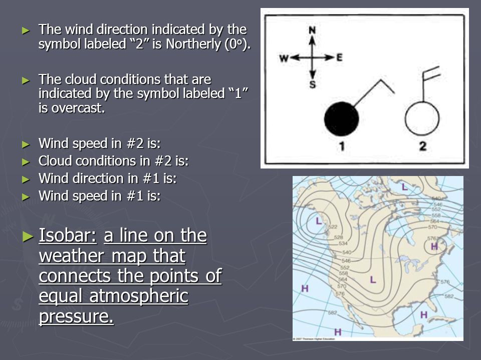 Wind Direction Symbols On Weather Maps 28 Images Student Charts