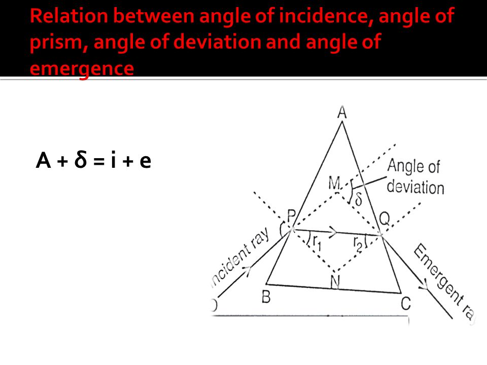 deviation of angle of incidence essay Refraction and prism essay sample aim: i)to investigate the dependence, of the angle of deviation on the angle of incidence, using a hollow prism filled one by one with different transparent fluids ii)and find the speed of light in given transparent fluids.